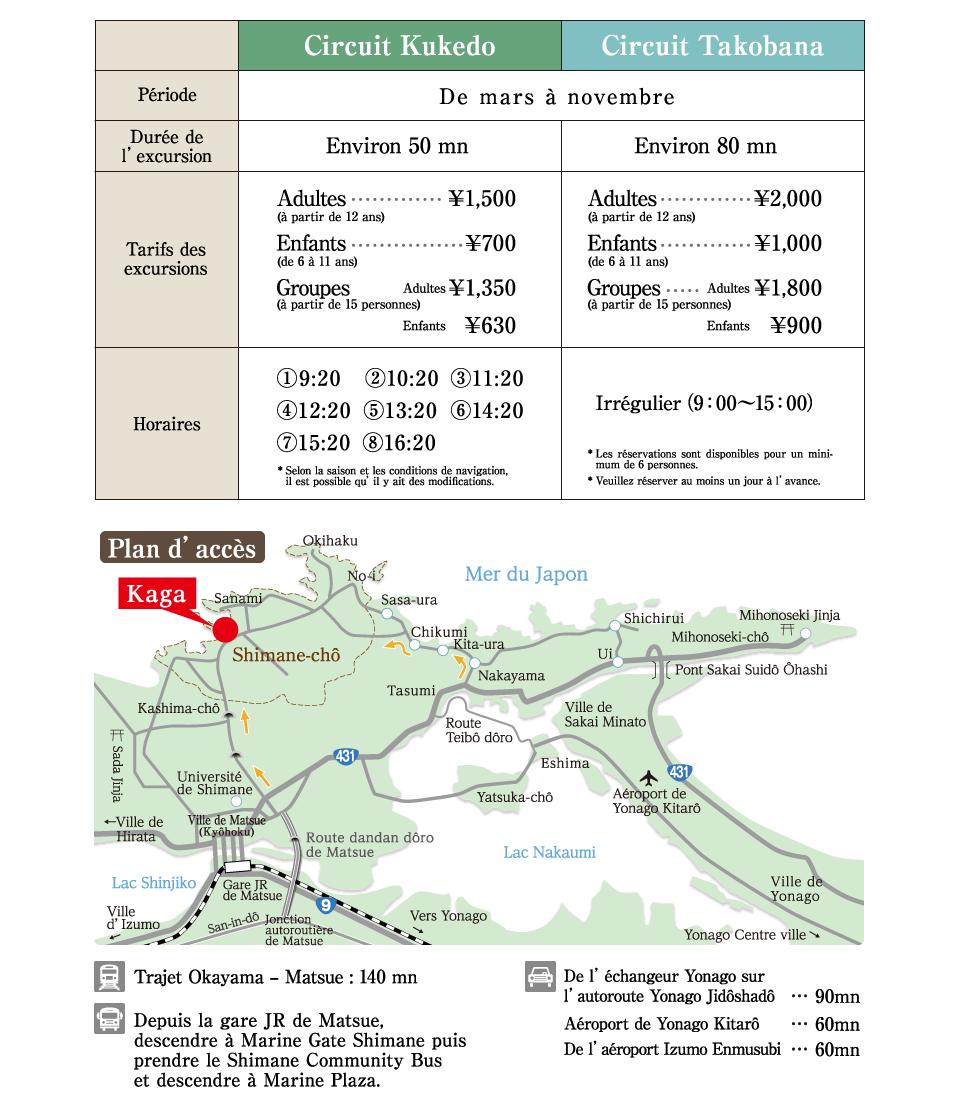 Plan d'accès